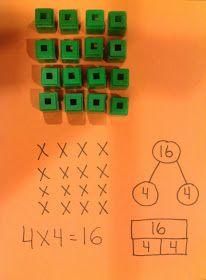 Singapore Math Tips: Level 3 - multiplication and fact families Math Tips, Math Resources, Math Lessons, Math Activities, Math Strategies, Fun Math, Maths, Kids Math, Math Multiplication