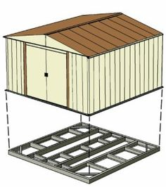 The 6 Most Popular Shed Foundations - Reviewed - Zacs Garden