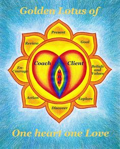 Coaching Model: Golden Lotus of One Heart One Love  A Coaching Model Created by Stacey Jo Aliotto (Executive Coach, UNITED STATES)