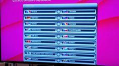 Handball-EM 2014: Auslosung WM-Playoffs 2015 mit Deutschland gegen Russland