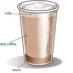 Starbucks Foodservice | Recipes | Hot_Beverages | Pumpkin Brewed Coffee