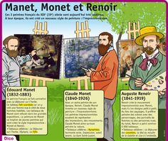 Educational infographic : Fiche exposés : Manet Monet et Renoir French Language Lessons, French Language Learning, French Lessons, French Teacher, French Class, Teaching French, Manet, Renoir, French History