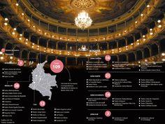 Hay menos de un teatro por cada 100.000 personas Theater, Activities, People