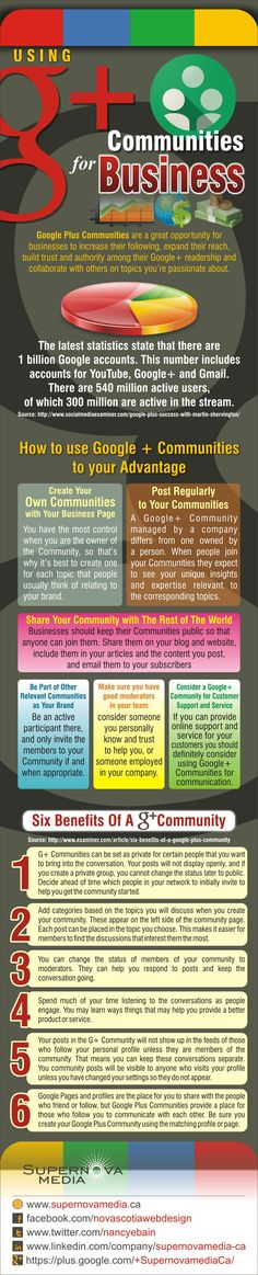 #Infographic Using Google+ Communities for Business Pages. - Supernova Media @nancyebain