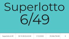 The latest super lotto result according to PCSO daily draw.