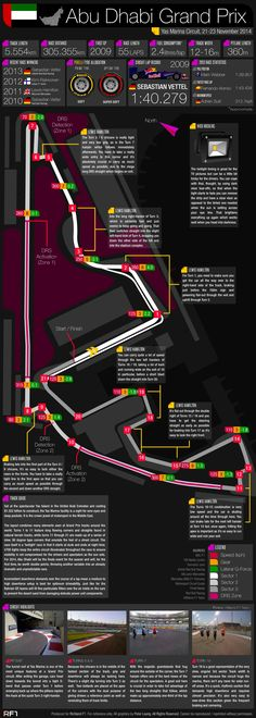Grand Prix Guide - 2014 Abu Dhabi Grand Prix #F1