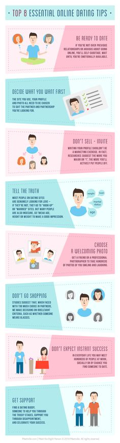 Useful Dating Tips You Should Know #dating #relationships #infographic #meetville