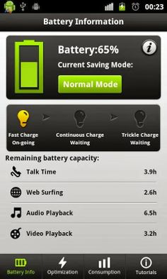 Top 5 Android Apps to Save the Battery of Android Device