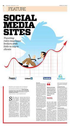 Times of Oman, Social Media