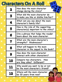 I love to use this during guided reading or with pairs of students.  We use this before reading to review, during reading, and after reading.  Students usually respond to the group, but you could certainly have them respond in writing.  I like to run a set in color on cardstock and laminate.