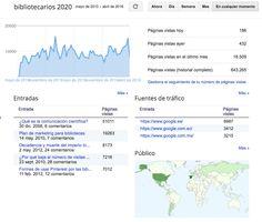 Plan de marketing para bibliotecas | bibliotecarios 2020
