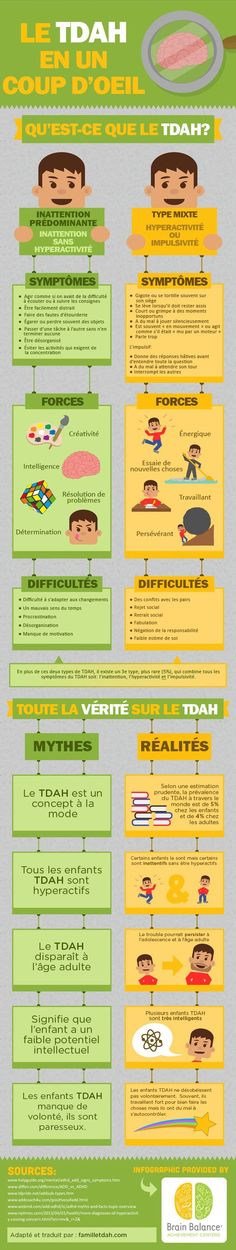 An Inside Look at ADHD Infographic. This is a really nice infographic, especially as it has positive qualities and not just problems. :: funny-- my sister has type one, and i have type two! :D our father has adhd, as well. Adhd Help, Add Adhd, What Is Adhd, Adhd And Autism, Trouble, School Psychology, Psychology Meaning, Forensic Psychology, Educational Psychology