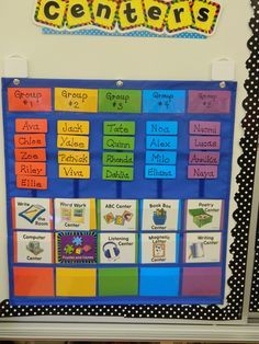 kindergarten classroom | Kindergarten Milestones: Organizing My Kinders! My note: The best way to organise rotations/table top activities that I have seen in a Kindy class.