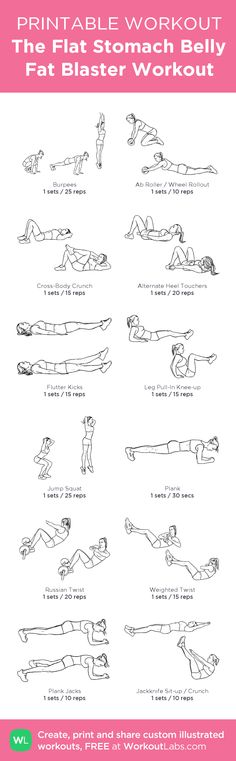 The Flat Stomach Belly Fat Blaster Workout: My Custom Printable Workout by @WorkoutLabs #workoutlabs #customworkout I'M LOVIN' THIS WEBSITE AND I JUST STARTED HERE :)