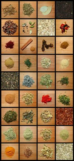 36 Herbs & Spices with their healing properties.
