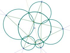 "If the centers of five circles lie along the circumference of a sixth so that they overlap like the links of a chain, and if each intersects its neighbor on the sixth circle as well, then drawing lines as shown through the remaining intersections will form a pentagram whose points lie on the five circles.  A 19th-century schoolchild defined a circle as ""a round straight line with a hole in the middle."""