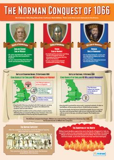 From our History poster range, the Norman Conquest 1066 Poster is a great educational resource that helps improve understanding and reinforce learning. History Of England, Uk History, History Education, History Class, European History, British History, World History, American History, Anglo Saxon History