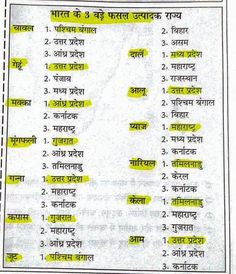 Gk Gernal Knowledge, General Knowledge Facts, Knowledge Quotes, English Study, Learn English, Study Skills, Study Tips, Ias Study Material, Learn Hindi