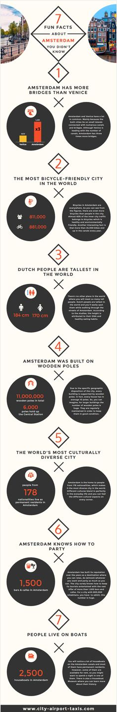 7 Fun Facts About Amsterdam You Didn't Know #Infographic #Facts #Travel