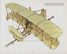vintage Airplane Wright Brothers plane by theStoryOfVintage