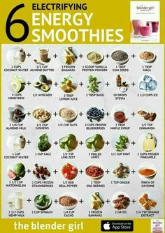 Splendid Smoothie Recipes for a Healthy and Delicious Meal Ideas. Amazing Smoothie Recipes for a Healthy and Delicious Meal Ideas. Breakfast Smoothie Recipes, Fruit Smoothie Recipes, Protein Shake Recipes, Fruit Recipes, Breakfast Fruit, Breakfast Ideas, Diet Recipes, Banana Recipes, Protein Shakes