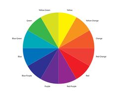 How to Use Color Theory to Create Color Schemes