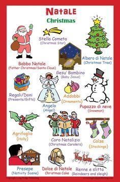 Christmas / Natale Bilingual Italian Language Poster