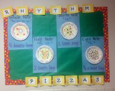 The Sweetest Melody: Rhythm Pizzas and *MOVEMENT ACTIVITY*