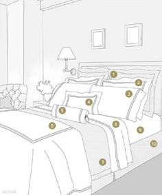Follow the sheme with instructions on how to dress your bed