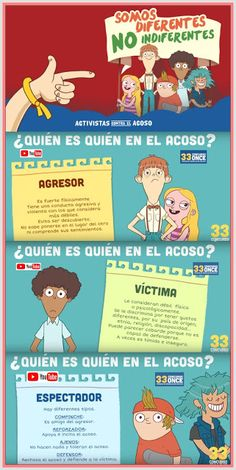 Stop Bulling, Ap Spanish, Anti Bullying, School Counseling, Teacher, Education, Kids, Kids Psychology, Activities