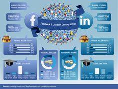 20 triftige Gründe mehr Zeit auf LinkedIn als Facebook zu verbringen - 20 Compelling Reasons to Spend Less Time on# Facebook and More Time on #LinkedIn #in