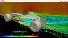 "@mariuskarmaさんのツイート: ""CFD Analysis of Airflow around a F1 Car to Test Aerodynamics - SimScale https://t.co/KSKq9TVCaV… """
