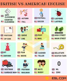 British and American English: 200+ Differences Illustrated - 7 E S L