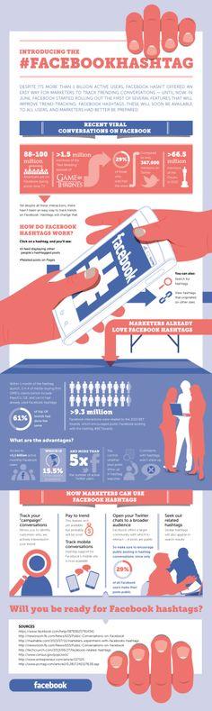 Introducing the #FACEBOOKHASHTAG  Infographic