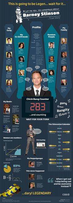"""Barney Stinson's Infographic One of the funniest characters of the TV Serie """"How I Met Your Mother"""" is Barney Stinson and here is his story Barney Quotes, Barney Stinson Quotes, Funny Quotes, How I Met Your Mother, Barney Y Robin, Legendary Barney, Glee, Thats 70 Show, Netflix"""