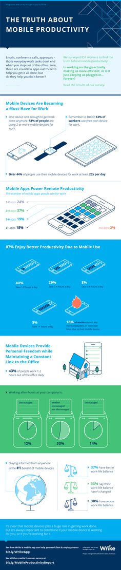 Is Your Mobile Making You More Productive? #Infographic #MobileDevices #Apps