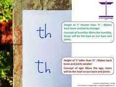 "Letters ""T"" & ""H"""