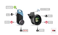 this-25-techo-universal-lens-kit-will-transform-your-mobile-photography