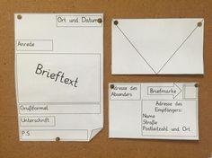 """Gefällt 107 Mal, 5 Kommentare - Lehrerin aus dem Ruhrgebiet (@grundschul_magie) auf Instagram: """"Ein Teil unserer Themenwand zum Thema """"Briefe"""". Die Kinder erhalten hier einen Überblick über den…"""""""