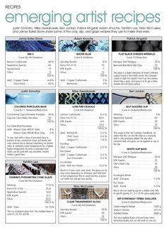 Ceramic Glaze Colors Glaze Recipes And Information