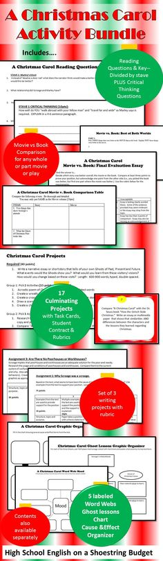 "A set of activities for use with the story ""A Christmas Carol"" by Charles Dickens. Activities work with many different forms of the text, including the free eText and the play (some variations in the work will alter the reading questions.) Over 15 different projects, 3 writing assignment, 6 graphic organizers, reading questions and the Movies vs. Book comparison for any movie, part of movie, and play version."