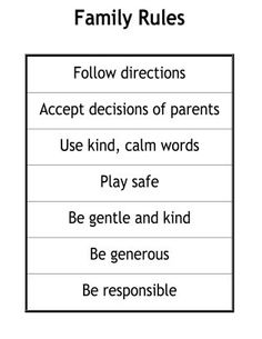 house rules chart template - charts that identify and discipline bad behaviour but also