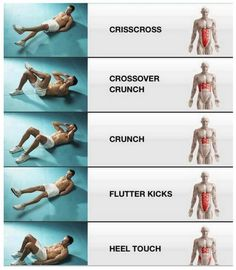A great reference for what type of crunch works what muscle group.