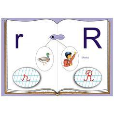 Alfabetul-planse pentru recunoasterea sunetelor si invatarea literelor Classroom Decor, Children, Bremen, Young Children, Boys, Child, Kids, Classroom Displays, Children's Comics