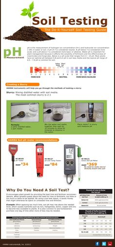 With the help of a Hanna pH meter, follow these easy steps to measure the pH of your soil & learn the importance of measuring pH!