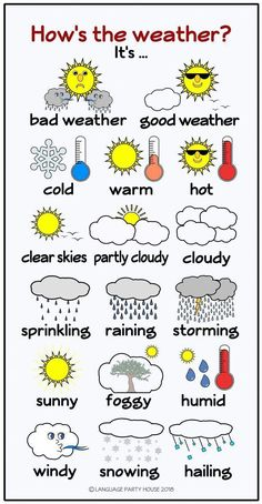 English -Weather in English - FREE English Language Weather Poster, El tiempo en inglés, O tempo em inglês, The weather in the English Clothing Chart by Donald's English Classroom English Verbs, Learn English Grammar, English Vocabulary Words, Learn English Words, English Phrases, Learn Spanish, Fluent English, Learning English For Kids, English Lessons For Kids