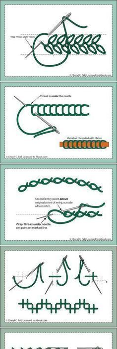viking embroidery stitches - Google Search