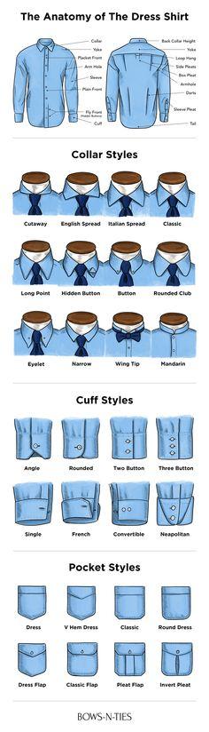 Dress Shirt Infographic Infographics by Roman Kononchuk Mens Style Guide, Men Style Tips, Boyfriend Jeans, James Bond Suit, Mens Fashion, Fashion Outfits, Fashion Tips, Modern Fashion, Sweater Shirt