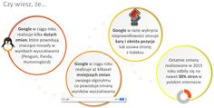 Zmiany w wyszukiwarce Google - trzeba się dostosowywać..