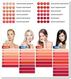 Собираем косметичку: как подобрать идеальные цвета губной помады — Модно / Nemodno